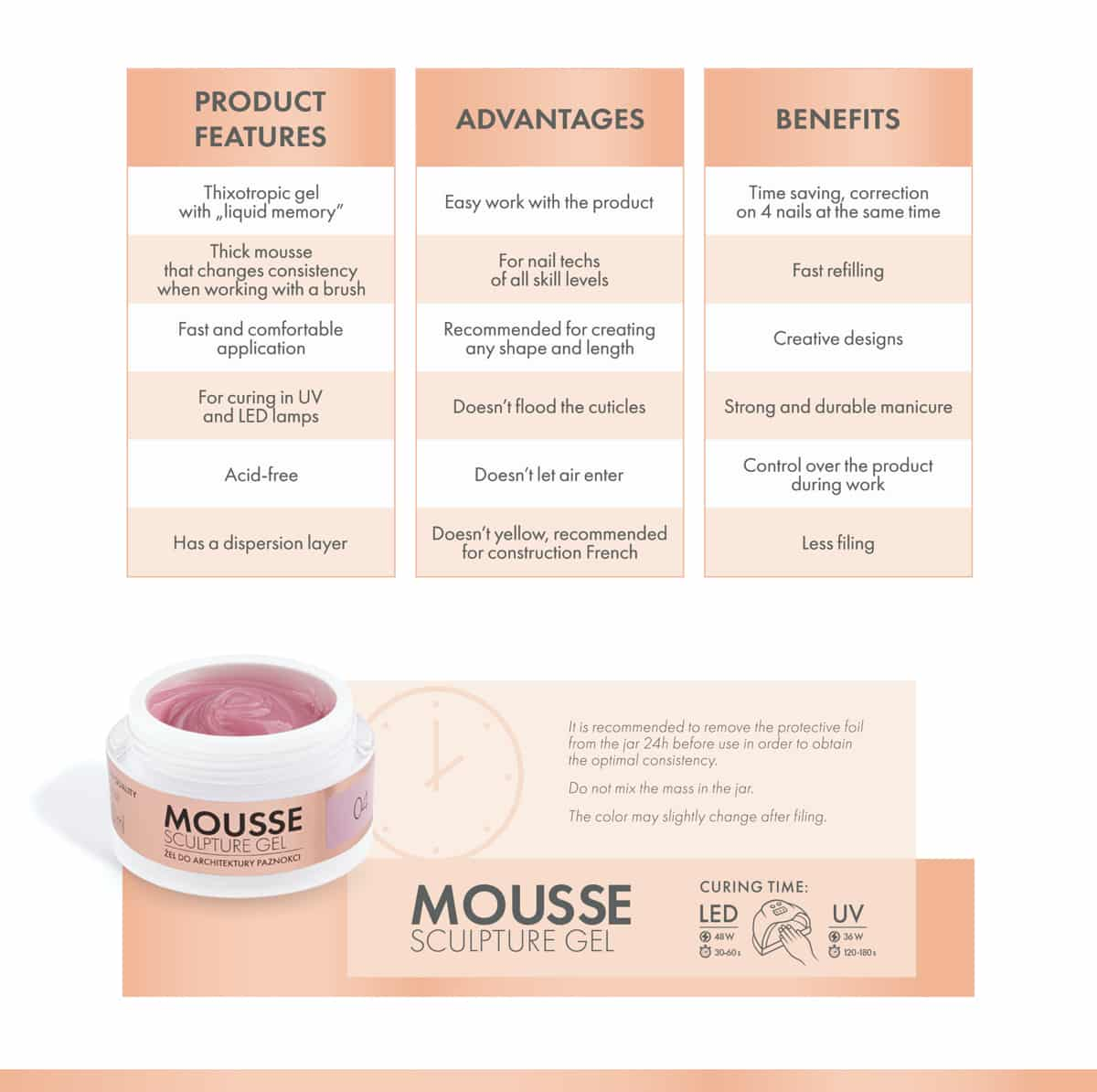 Victoria Vynn Mousse Sculpture Gel Info 04